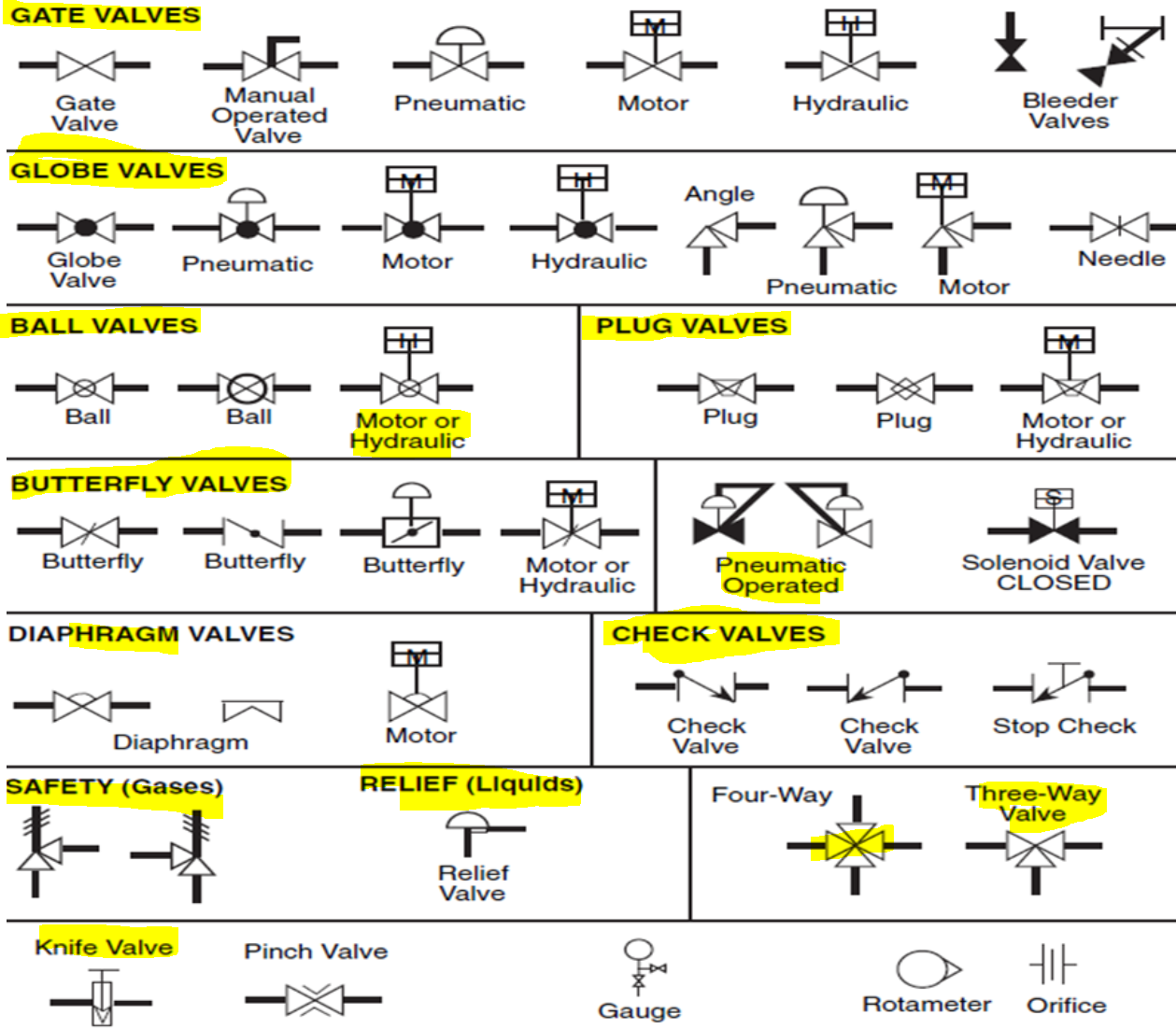 Smc Valve Wiring Guide And Troubleshooting Of Diagram Solenoid Asco Control Plumbing Diagrams Pneumatic Product Valves